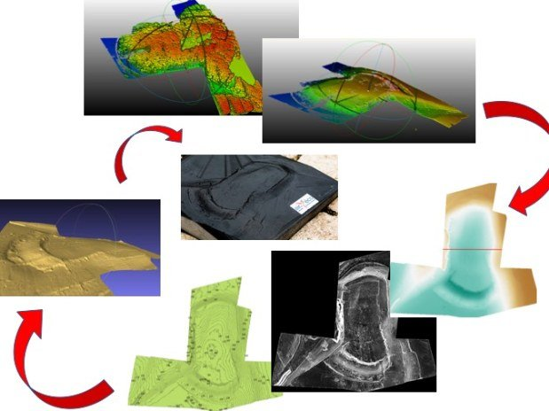 lidar-topographie-imagerie-aerienne-chaîne-post-traitement-archeo-lira