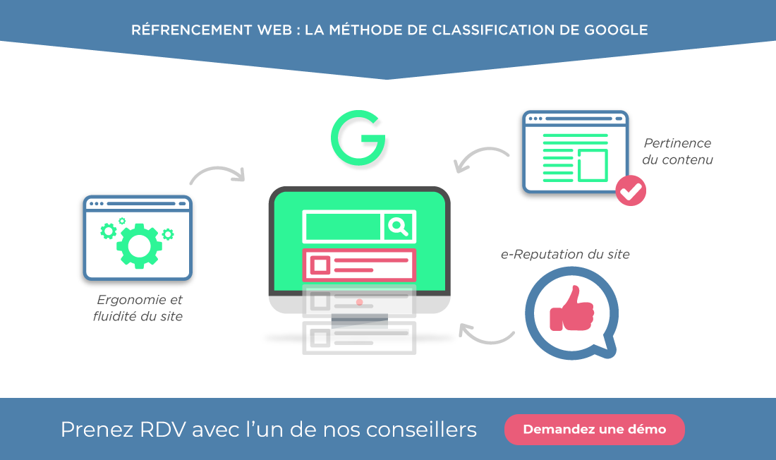 Référencement naturel méthode de classification de google