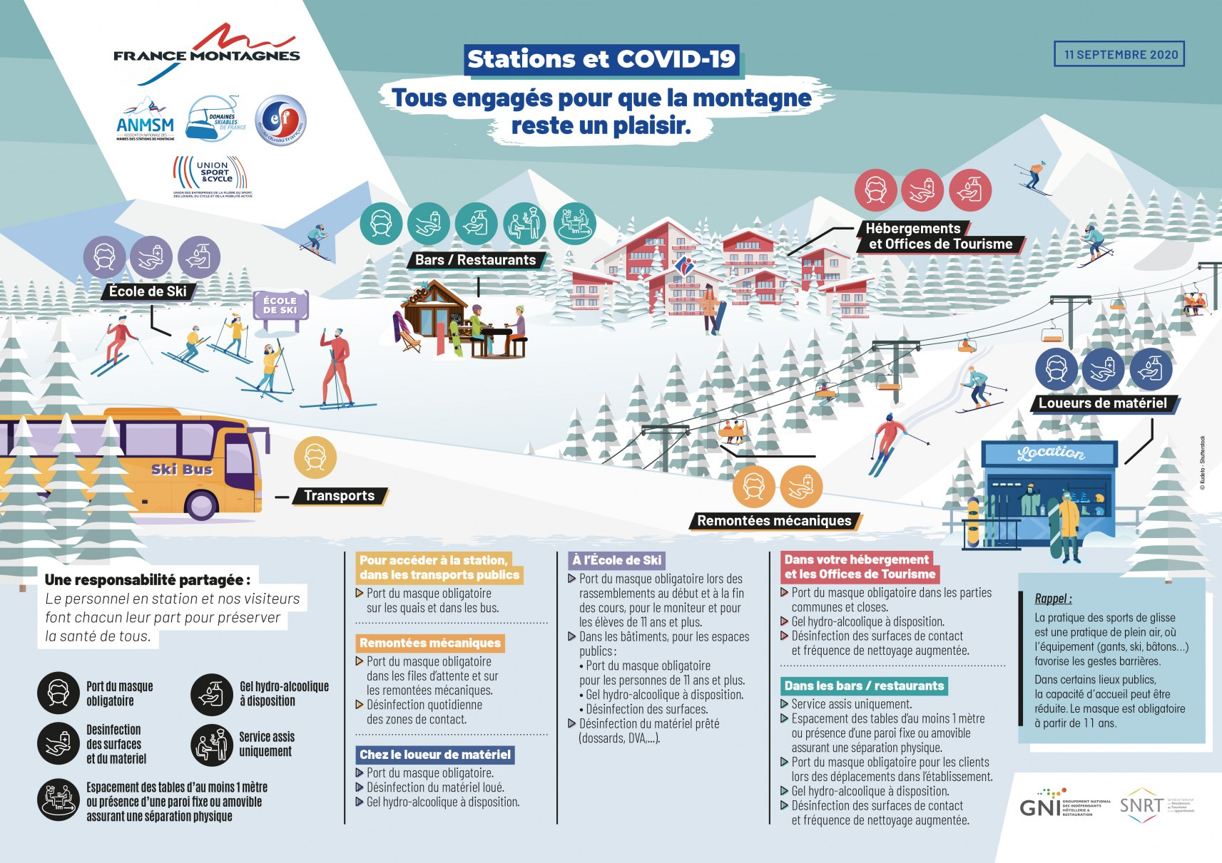 COVID19-Stations-Planche-A3-FR-HD