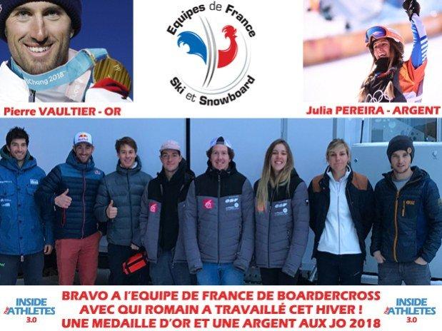 JO 2018 inside the athletes 3.0 besançon fitness