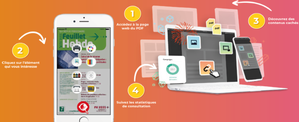 Capture pdf interactif