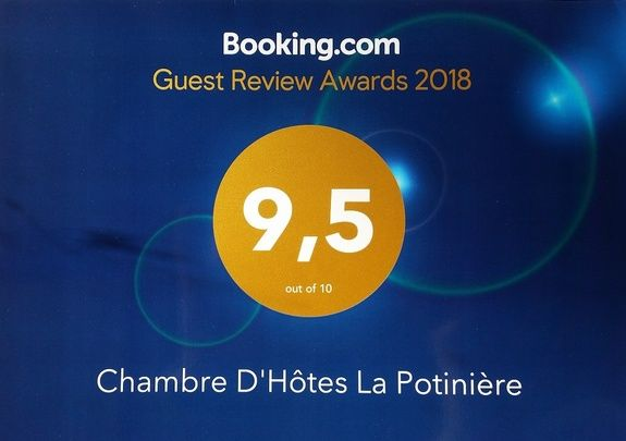 Guest Review Awards